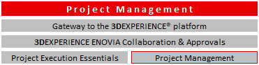 Schulung 3DEXPERIENCE Project Management
