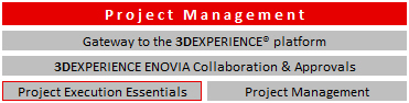 Schulung 3DEXPERIENCE Project Management Execution